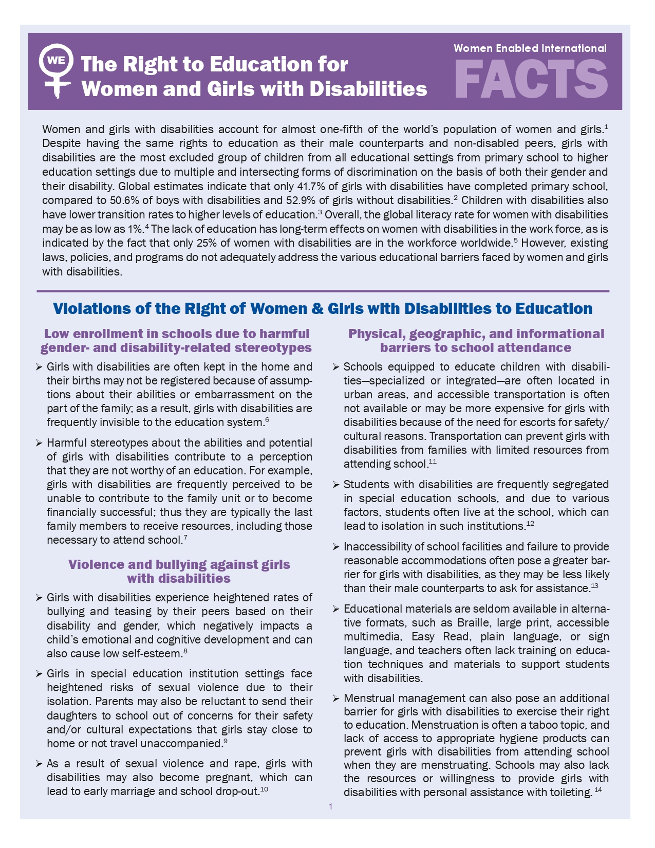 The Right to Education for Women and Girls with Disabilities