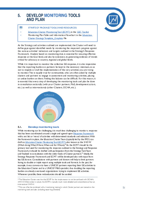 Guide to Developing Education Cluster Strategies