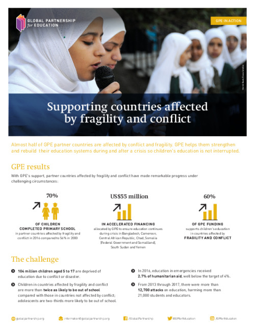 Supporting countries affected by fragility and conflict